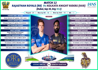 Rajasthan on hat-trick of wins,