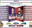 RCB face rejuvenated KKR in