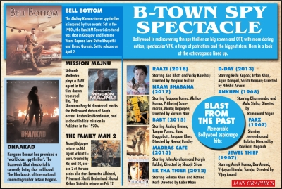 B-Town's spy games in