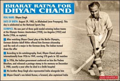 Dhyan Chand should get Bharat Ratna