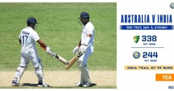 India bowled out for 244